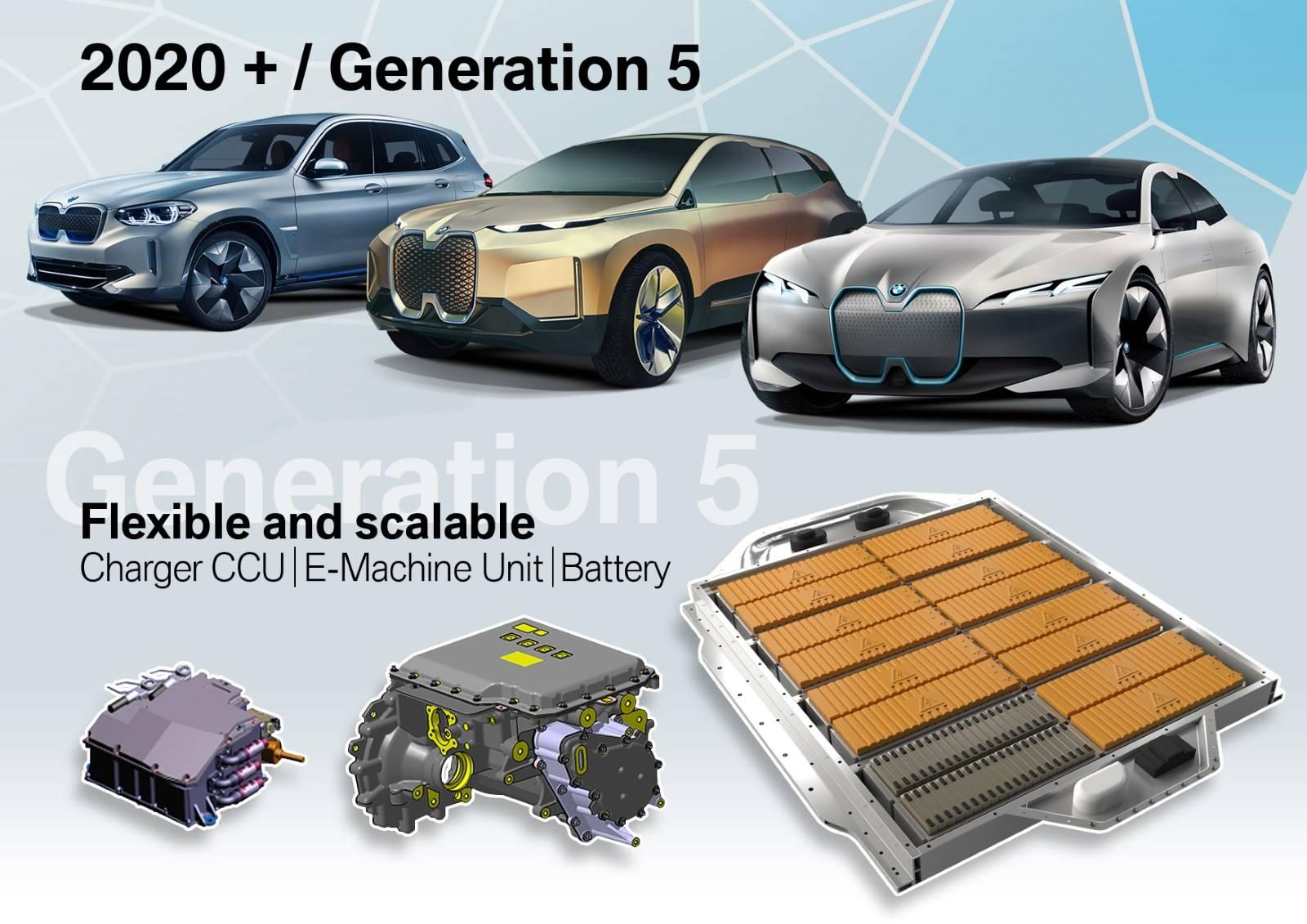 Электрокроссовер BMW iX3 с новой трансмиссией eDrive 2
